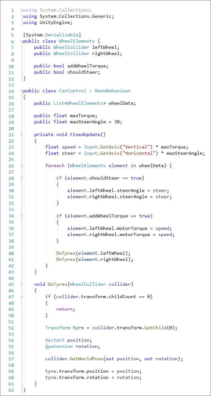 C# Unity code to add tyres to the wheel colliders
